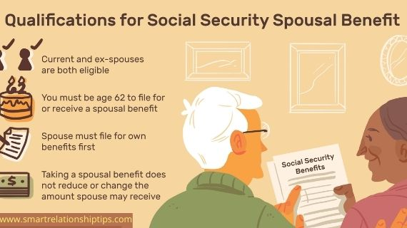 How Does Divorce Affect Social Security Benefits